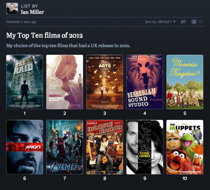 My Top Ten Movies of 2012 - Ian Miller UK
